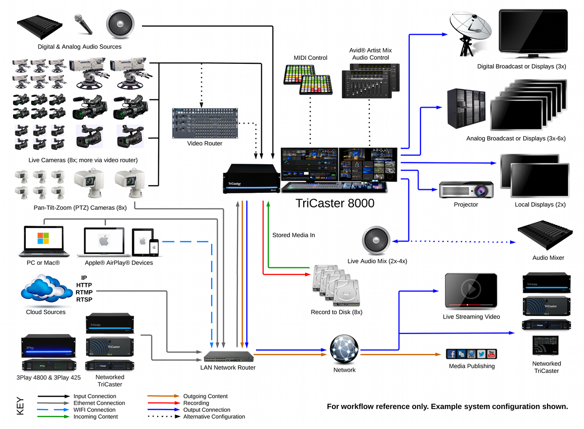 Karaoke System Wiring Diagram - Wiring Diagrams 24 on