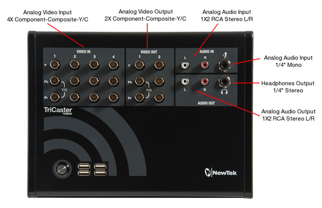 Tricaster TCXD 40 connections
